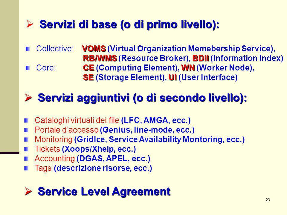 23 Servizi aggiuntivi (o di secondo livello): Servizi aggiuntivi (o di secondo livello): Cataloghi virtuali dei file (LFC, AMGA, ecc.) Portale daccess