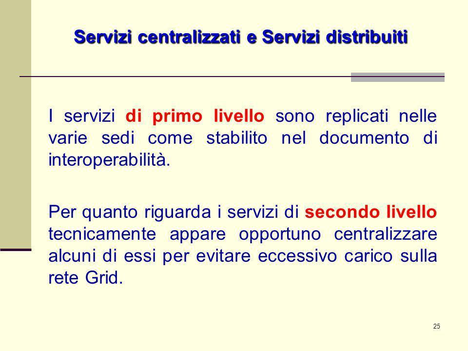 25 Servizi centralizzati e Servizi distribuiti I servizi di primo livello sono replicati nelle varie sedi come stabilito nel documento di interoperabi