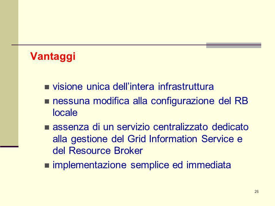 26 Vantaggi visione unica dellintera infrastruttura nessuna modifica alla configurazione del RB locale assenza di un servizio centralizzato dedicato a