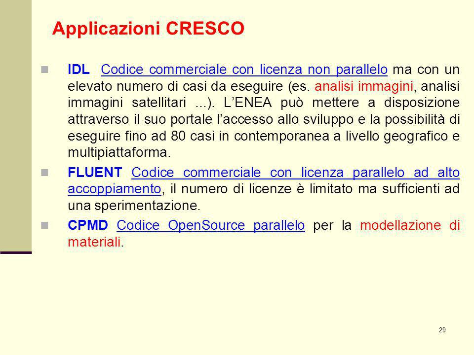 29 Applicazioni CRESCO IDL Codice commerciale con licenza non parallelo ma con un elevato numero di casi da eseguire (es. analisi immagini, analisi im