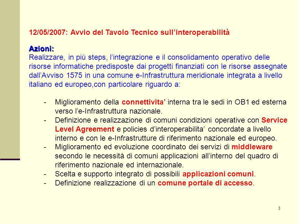 34 Nome CodaTIPOCPUTIME (minuti)WALLTIME (minuti)PRIORITY jobmanager- -poncert Coda di Certificazione28804320Prioritaria jobmanager- -crescocert Coda di Certificazione28804320Prioritaria jobmanager- -cybrcert Coda di Certificazione28804320Prioritaria jobmanager- -pi2s2cert Coda di Certificazione28804320Prioritaria jobmanager- -scopecert Coda di Certificazione28804320Prioritaria jobmanager- -cresco_short Coda Job Cresco15120Alta jobmanager- -cresco_long Coda Job Cresco7201440Media jobmanager- -cresco_infinite Coda Job Cresco28804320Bassa jobmanager- -cybr_short Coda Job Crybersar15120Alta jobmanager- -cybr_long Coda Job Crybersar7201440Media jobmanager- -cybr_infinite Coda Job Crybersar28804320Bassa jobmanager- -pi2s2_short Coda Job PI2S215120Alta jobmanager- -pi2s2_long Coda Job PI2S27201440Media jobmanager- -pi2s2_infinite Coda Job PI2S228804320Bassa Tutti i progetti implementano tre code job per ogni progetto, short, long e infinite più la coda poncert (per la certificazione dei sw) con differenti policies di CPUTIME e WALLTIME e differenti priorità.