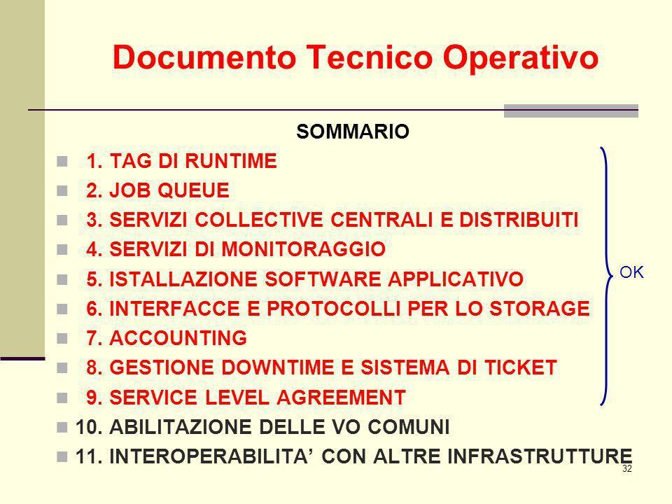 32 Documento Tecnico Operativo SOMMARIO 1. TAG DI RUNTIME 2. JOB QUEUE 3. SERVIZI COLLECTIVE CENTRALI E DISTRIBUITI 4. SERVIZI DI MONITORAGGIO 5. ISTA