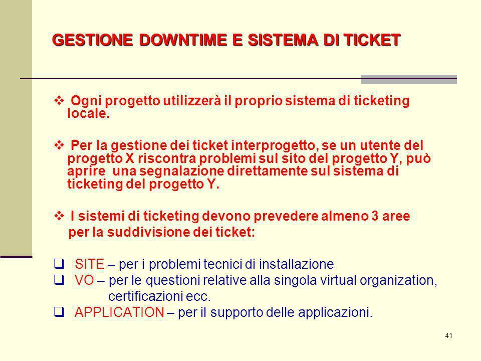 41 Ogni progetto utilizzerà il proprio sistema di ticketing locale. Per la gestione dei ticket interprogetto, se un utente del progetto X riscontra pr