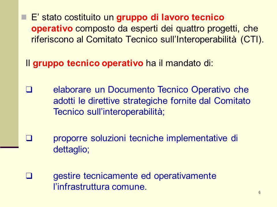 6 E stato costituito un gruppo di lavoro tecnico operativo composto da esperti dei quattro progetti, che riferiscono al Comitato Tecnico sullInteroper