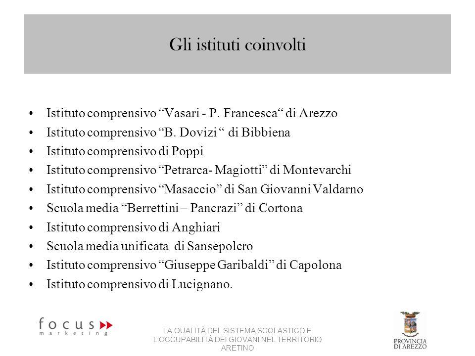 Gli istituti coinvolti Istituto comprensivo Vasari - P.