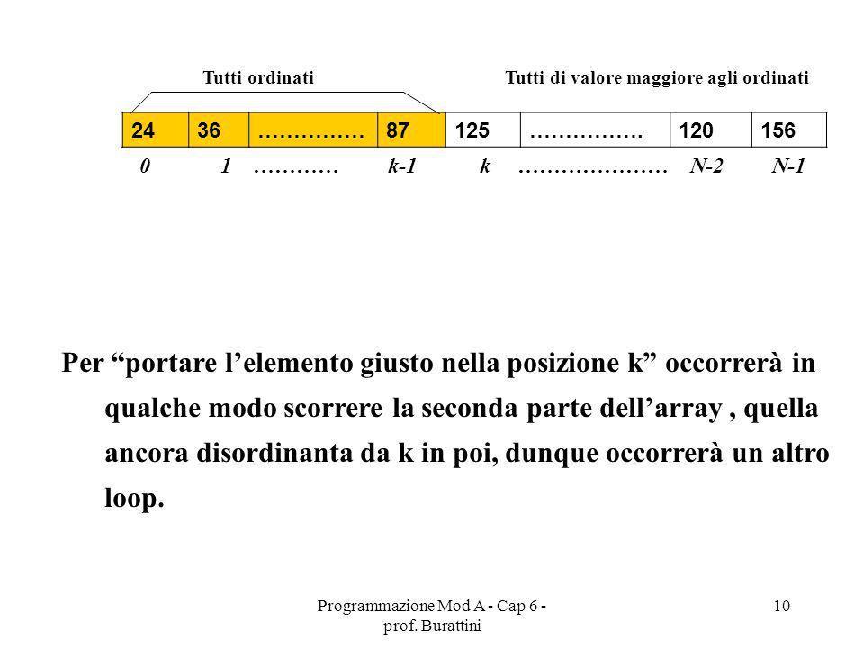 Programmazione Mod A - Cap 6 - prof. Burattini 10 Per portare lelemento giusto nella posizione k occorrerà in qualche modo scorrere la seconda parte d