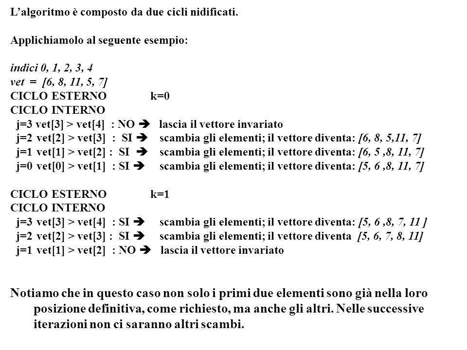 Programmazione Mod A - Cap 6 - prof. Burattini 14 Lalgoritmo è composto da due cicli nidificati. Applichiamolo al seguente esempio: indici 0, 1, 2, 3,