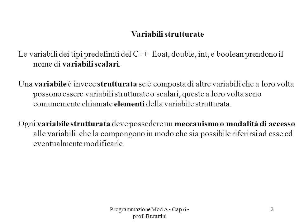 2 Variabili strutturate Le variabili dei tipi predefiniti del C++ float, double, int, e boolean prendono il nome di variabili scalari. Una variabile è
