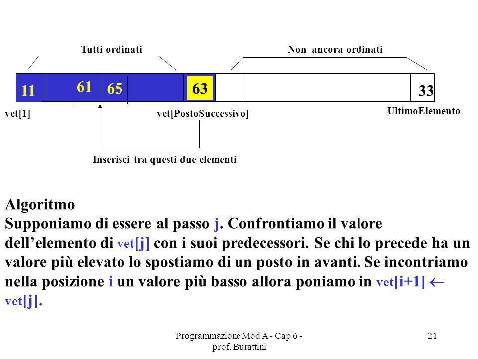 Programmazione Mod A - Cap 6 - prof. Burattini 21 Algoritmo Supponiamo di essere al passo j. Confrontiamo il valore dellelemento di vet [j] con i suoi