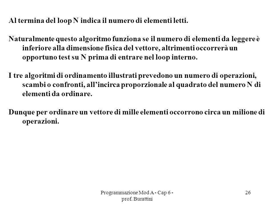 Programmazione Mod A - Cap 6 - prof. Burattini 26 Al termina del loop N indica il numero di elementi letti. Naturalmente questo algoritmo funziona se