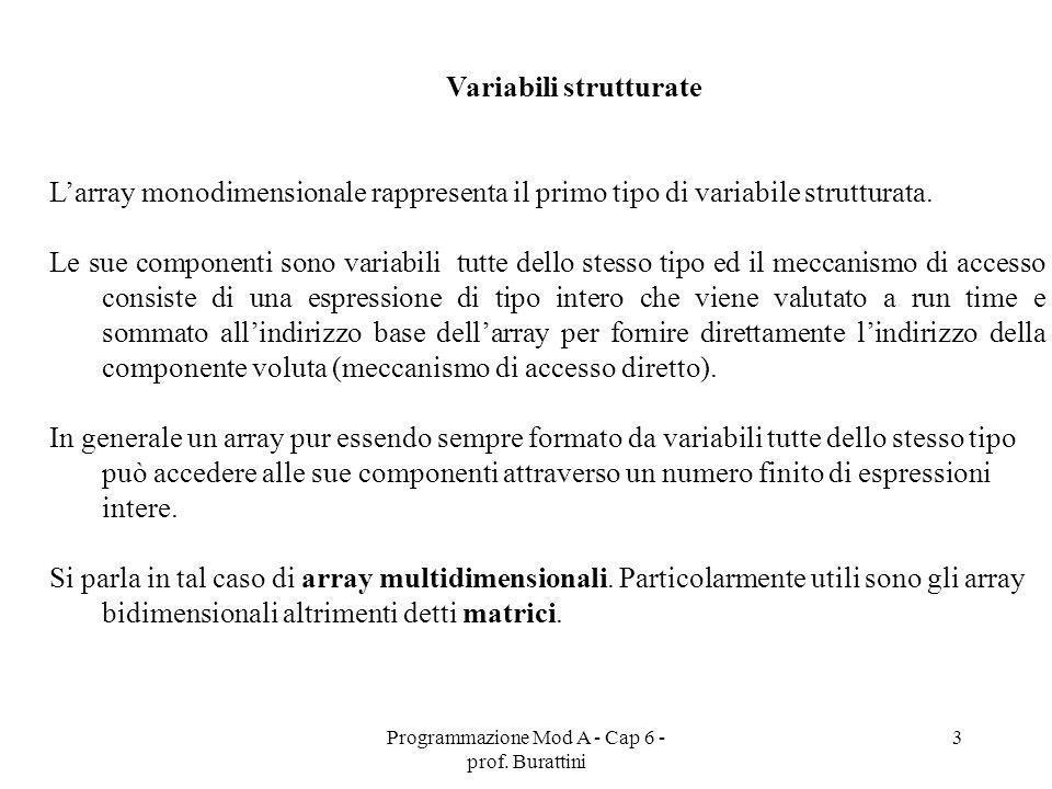 Programmazione Mod A - Cap 6 - prof. Burattini 3 Variabili strutturate Larray monodimensionale rappresenta il primo tipo di variabile strutturata. Le