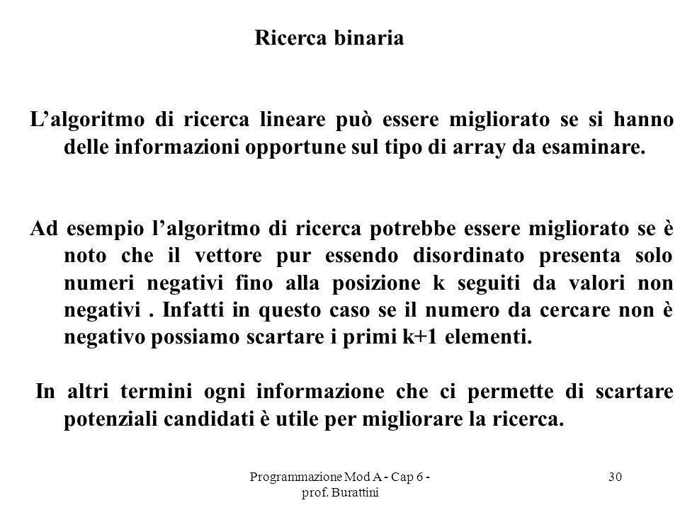 Programmazione Mod A - Cap 6 - prof. Burattini 30 Lalgoritmo di ricerca lineare può essere migliorato se si hanno delle informazioni opportune sul tip