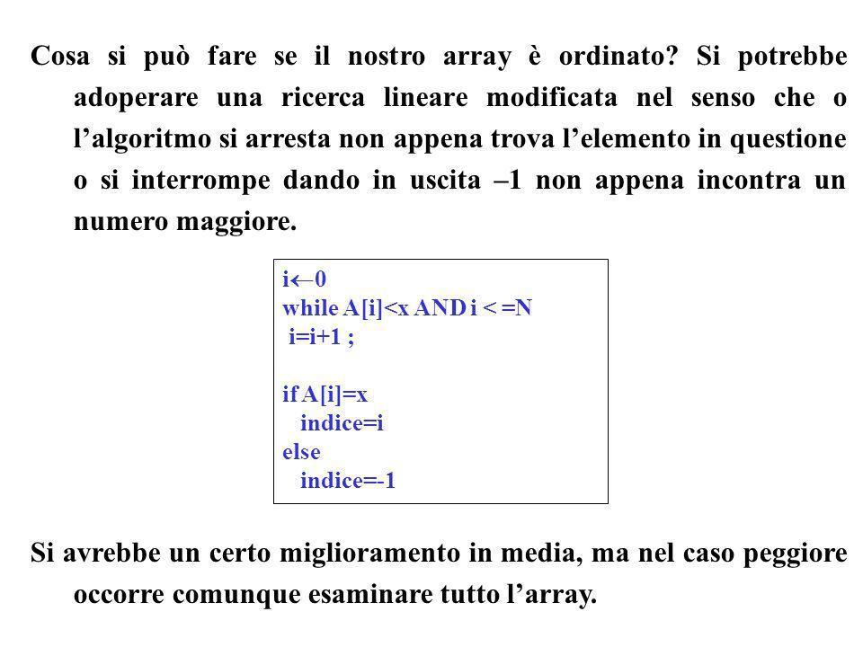 Programmazione Mod A - Cap 6 - prof. Burattini 31 Cosa si può fare se il nostro array è ordinato? Si potrebbe adoperare una ricerca lineare modificata