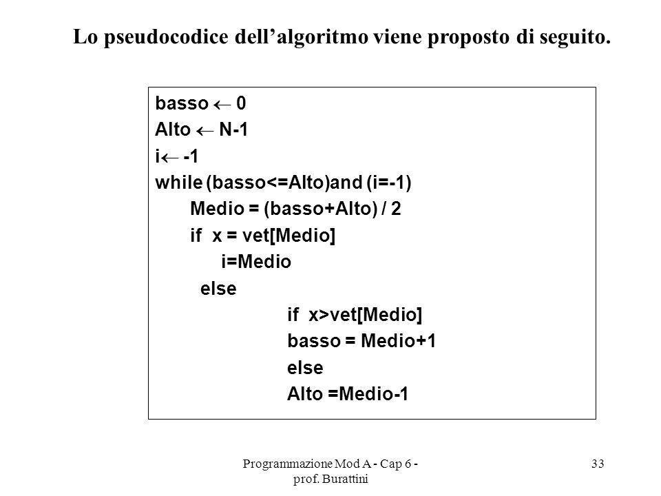 Programmazione Mod A - Cap 6 - prof. Burattini 33 Lo pseudocodice dellalgoritmo viene proposto di seguito. basso 0 Alto N-1 i -1 while (basso<=Alto)an