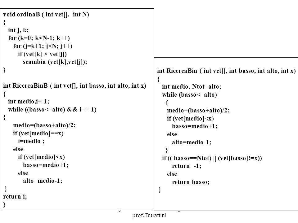 Programmazione Mod A - Cap 6 - prof. Burattini 42 void ordinaB ( int vet[], int N) { int j, k; for (k=0; k<N-1; k++) for (j=k+1; j<N; j++) if (vet[k]