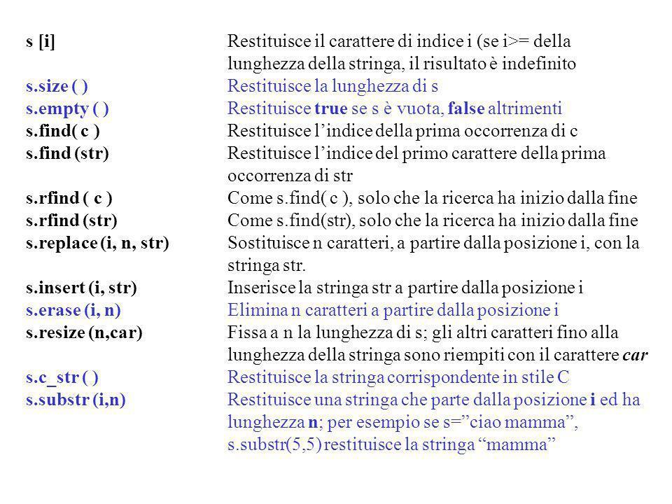 Programmazione Mod A - Cap 6 - prof. Burattini 43 s [i]Restituisce il carattere di indice i (se i>= della lunghezza della stringa, il risultato è inde