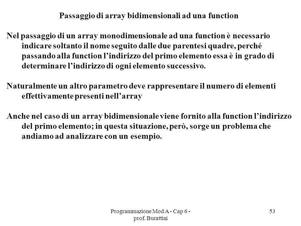 Programmazione Mod A - Cap 6 - prof. Burattini 53 Passaggio di array bidimensionali ad una function Nel passaggio di un array monodimensionale ad una