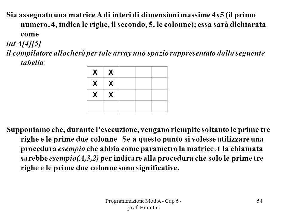 Programmazione Mod A - Cap 6 - prof. Burattini 54 Sia assegnato una matrice A di interi di dimensioni massime 4x5 (il primo numero, 4, indica le righe