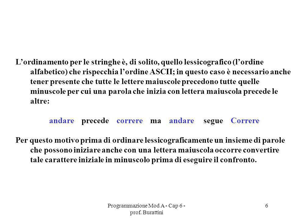 Programmazione Mod A - Cap 6 - prof. Burattini 6 Lordinamento per le stringhe è, di solito, quello lessicografico (lordine alfabetico) che rispecchia