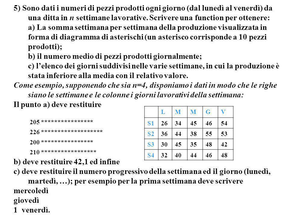 Programmazione Mod A - Cap 6 - prof. Burattini 60 5) Sono dati i numeri di pezzi prodotti ogni giorno (dal lunedì al venerdì) da una ditta in n settim