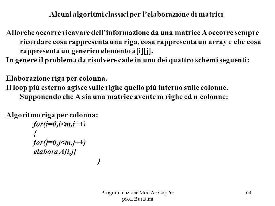 Programmazione Mod A - Cap 6 - prof. Burattini 64 Alcuni algoritmi classici per lelaborazione di matrici Allorché occorre ricavare dellinformazione da