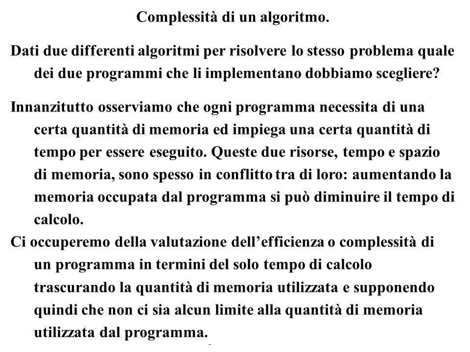 Programmazione Mod A - Cap 6 - prof. Burattini 69 Complessità di un algoritmo. Dati due differenti algoritmi per risolvere lo stesso problema quale de