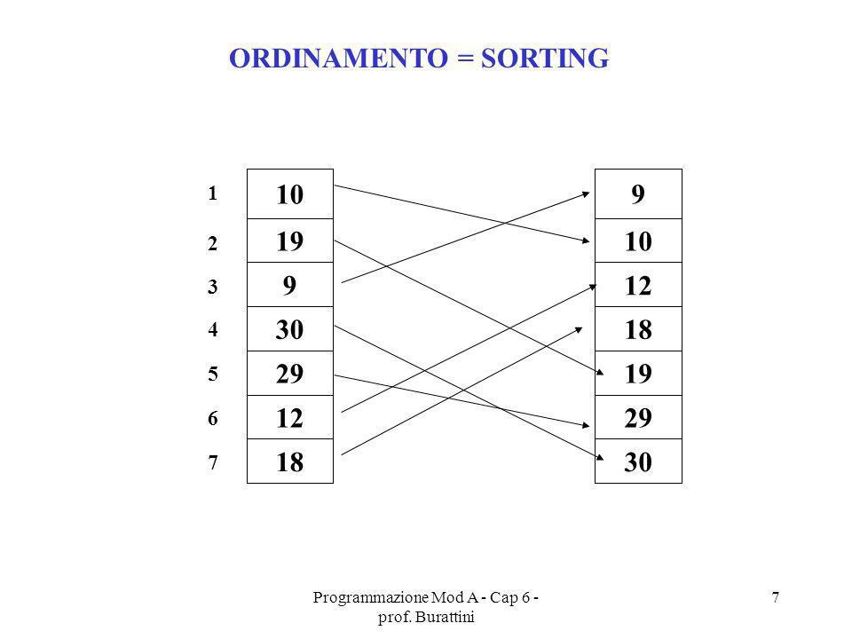 Programmazione Mod A - Cap 6 - prof. Burattini 7 ORDINAMENTO = SORTING 10 19 9 30 29 12 18 1 2 3 4 5 6 7 19 30 10 29 12 9 18