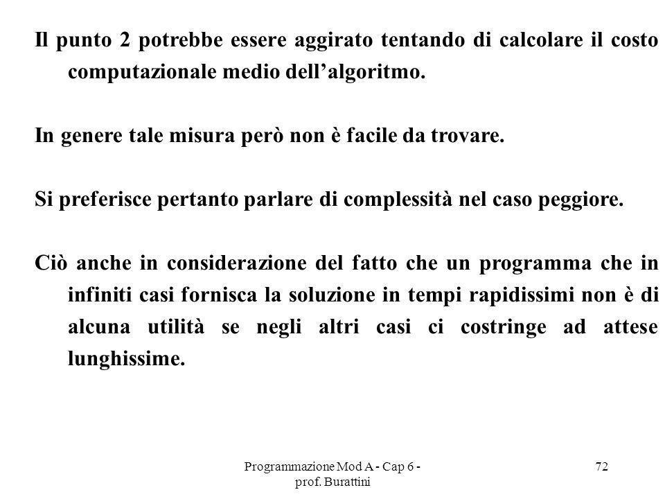 Programmazione Mod A - Cap 6 - prof. Burattini 72 Il punto 2 potrebbe essere aggirato tentando di calcolare il costo computazionale medio dellalgoritm