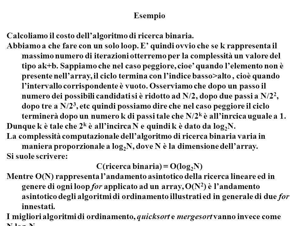 Programmazione Mod A - Cap 6 - prof. Burattini 79 Esempio Calcoliamo il costo dellalgoritmo di ricerca binaria. Abbiamo a che fare con un solo loop. E