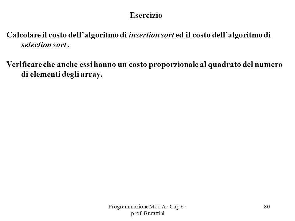 Programmazione Mod A - Cap 6 - prof. Burattini 80 Esercizio Calcolare il costo dellalgoritmo di insertion sort ed il costo dellalgoritmo di selection