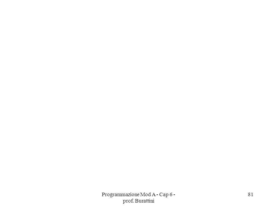 Programmazione Mod A - Cap 6 - prof. Burattini 81