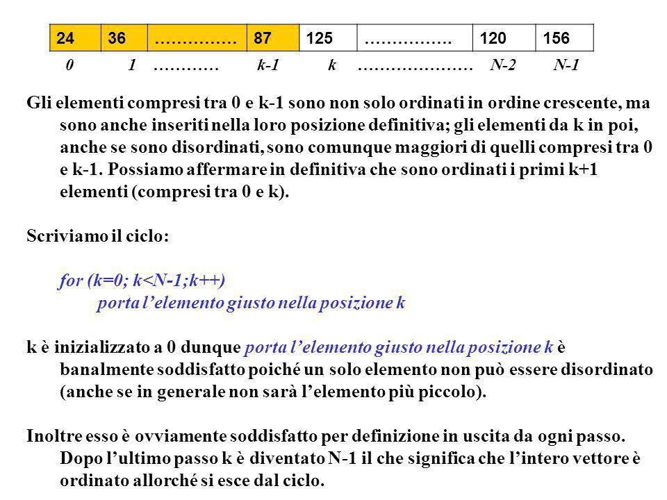 Programmazione Mod A - Cap 6 - prof. Burattini 9 Gli elementi compresi tra 0 e k-1 sono non solo ordinati in ordine crescente, ma sono anche inseriti
