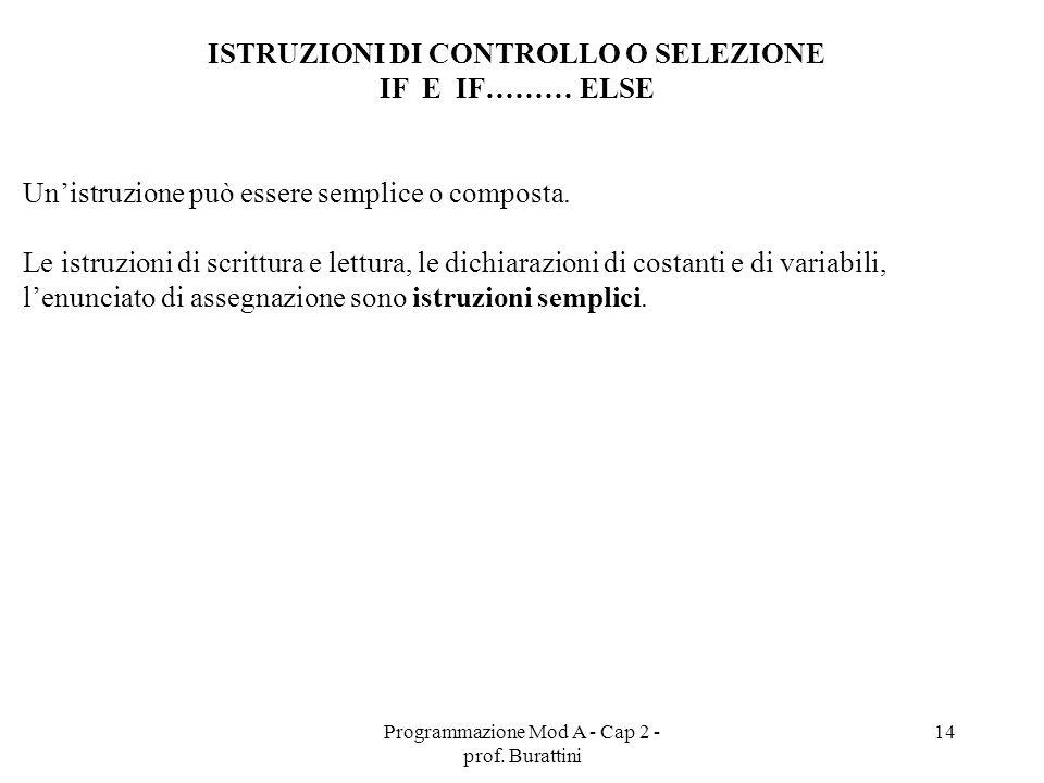Programmazione Mod A - Cap 2 - prof. Burattini 14 ISTRUZIONI DI CONTROLLO O SELEZIONE IF E IF……… ELSE Unistruzione può essere semplice o composta. Le