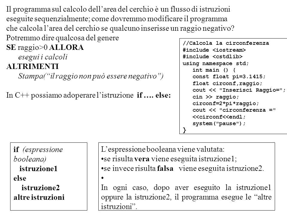 Programmazione Mod A - Cap 2 - prof. Burattini 15 Il programma sul calcolo dellarea del cerchio è un flusso di istruzioni eseguite sequenzialmente; co