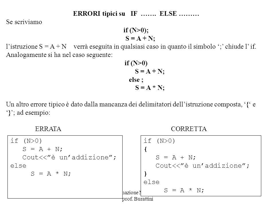 Programmazione Mod A - Cap 2 - prof. Burattini 20 ERRORI tipici su IF ……. ELSE ……… Se scriviamo if (N>0); S = A + N; listruzione S = A + N verrà esegu