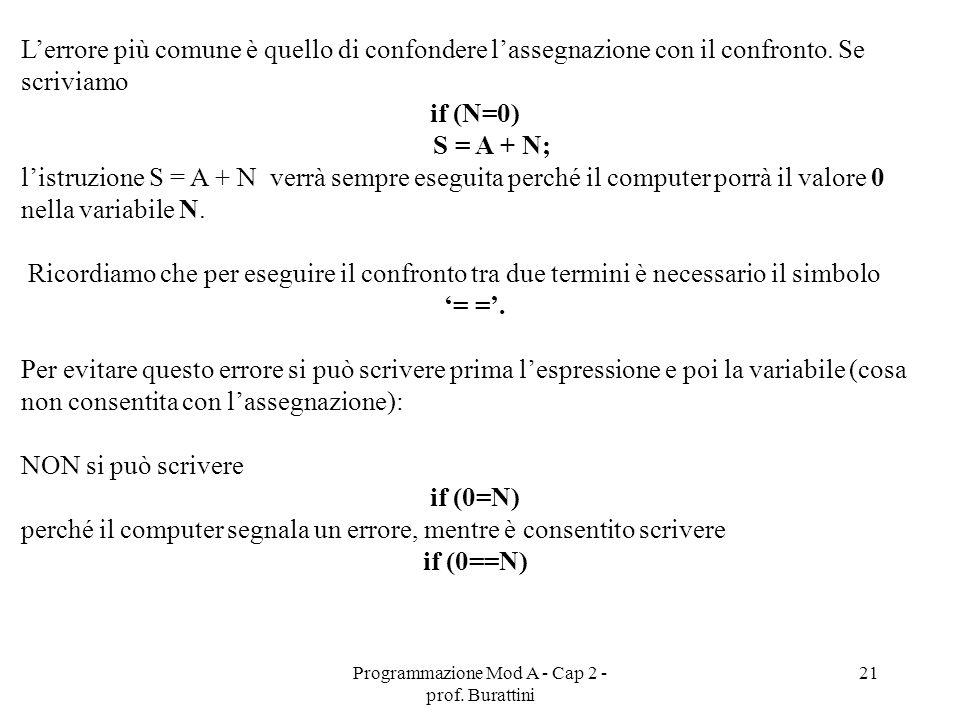 Programmazione Mod A - Cap 2 - prof. Burattini 21 Lerrore più comune è quello di confondere lassegnazione con il confronto. Se scriviamo if (N=0) S =