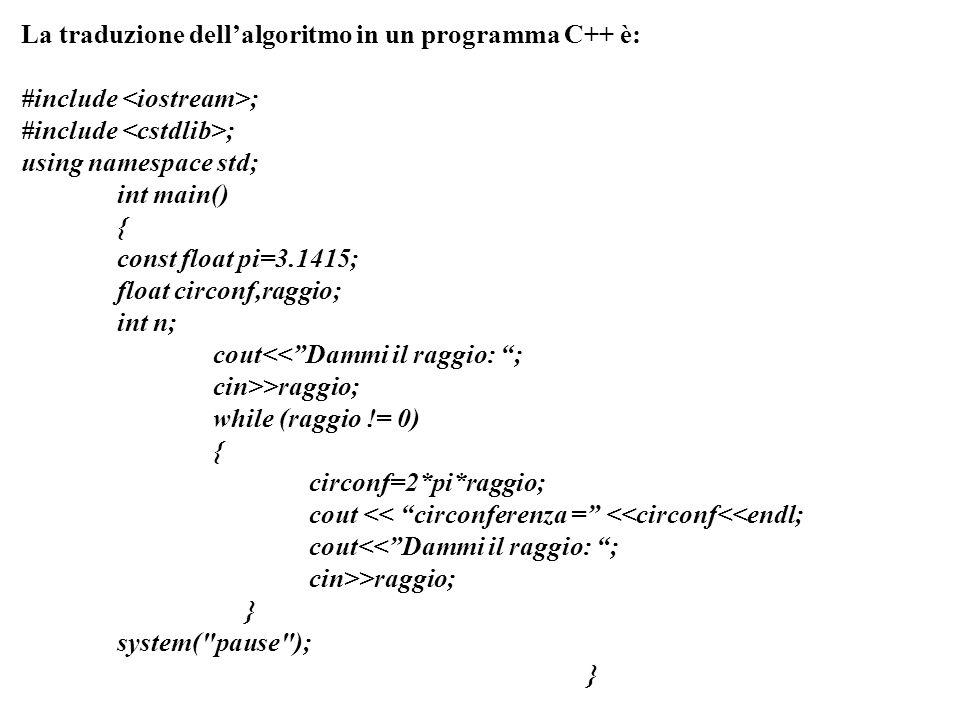 Programmazione Mod A - Cap 2 - prof. Burattini 28 La traduzione dellalgoritmo in un programma C++ è: #include ; using namespace std; int main() { cons