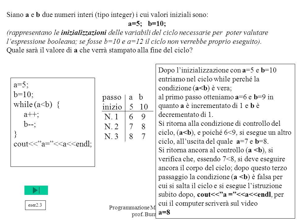 Programmazione Mod A - Cap 2 - prof. Burattini 30 Siano a e b due numeri interi (tipo integer) i cui valori iniziali sono: a=5; b=10; (rappresentano l