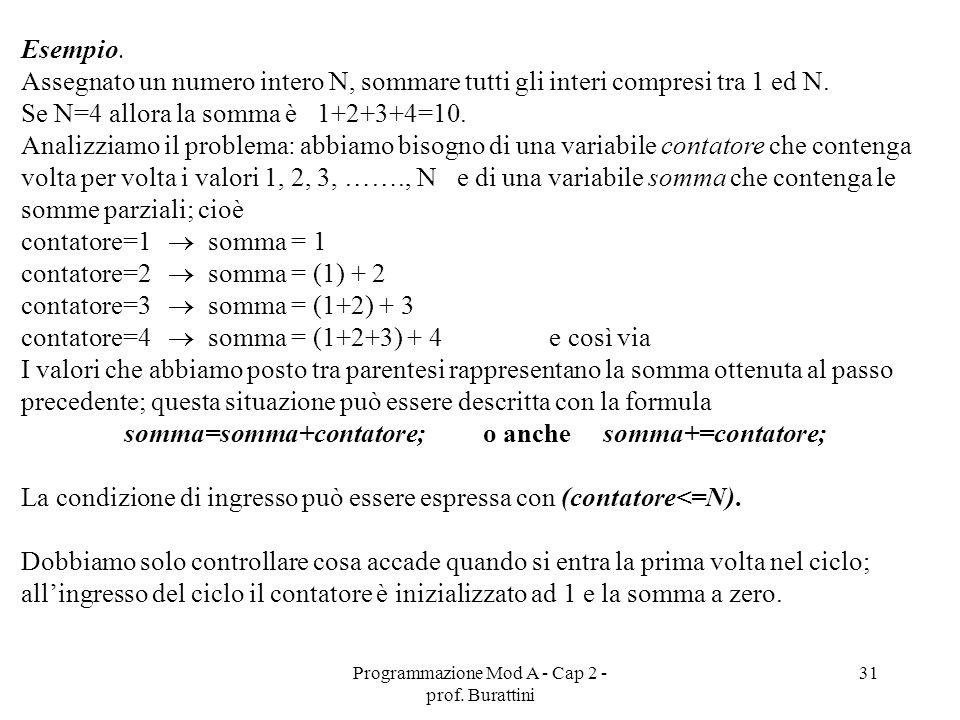 Programmazione Mod A - Cap 2 - prof. Burattini 31 Esempio. Assegnato un numero intero N, sommare tutti gli interi compresi tra 1 ed N. Se N=4 allora l