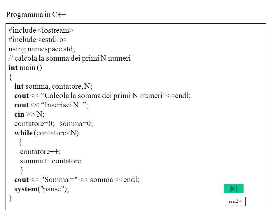 Programmazione Mod A - Cap 2 - prof. Burattini 33 Programma in C++ #include using namespace std; // calcola la somma dei primi N numeri int main () {