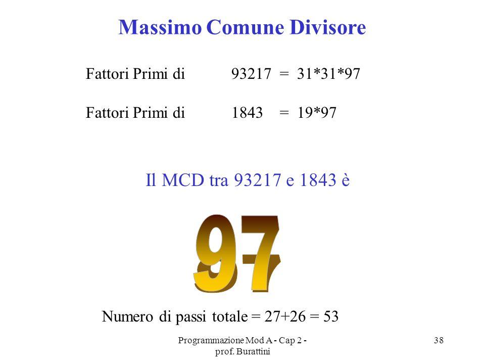 Programmazione Mod A - Cap 2 - prof. Burattini 38 Massimo Comune Divisore Fattori Primi di 93217= 31*31*97 Fattori Primi di 1843= 19*97 Il MCD tra 932