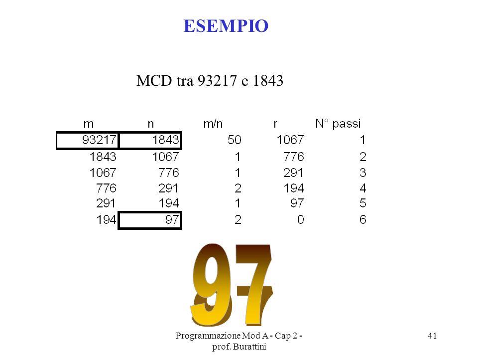 Programmazione Mod A - Cap 2 - prof. Burattini 41 ESEMPIO MCD tra 93217 e 1843