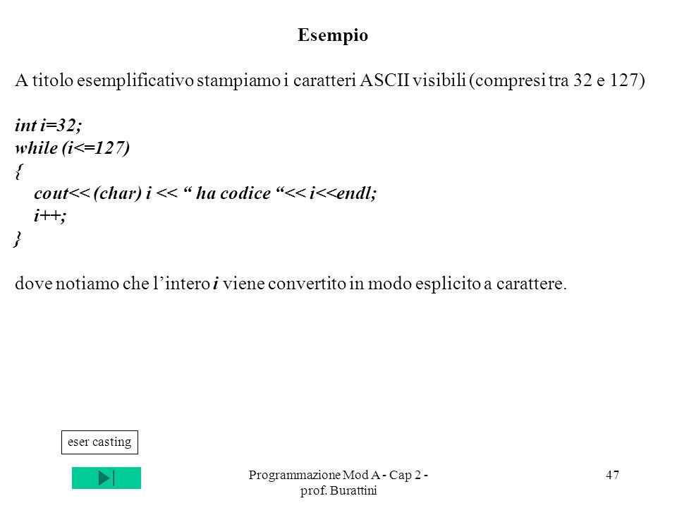 Programmazione Mod A - Cap 2 - prof. Burattini 47 Esempio A titolo esemplificativo stampiamo i caratteri ASCII visibili (compresi tra 32 e 127) int i=