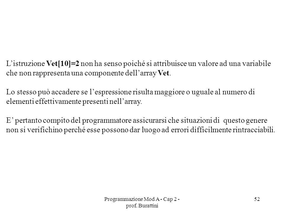 Programmazione Mod A - Cap 2 - prof. Burattini 52 Listruzione Vet[10]=2 non ha senso poiché si attribuisce un valore ad una variabile che non rapprese