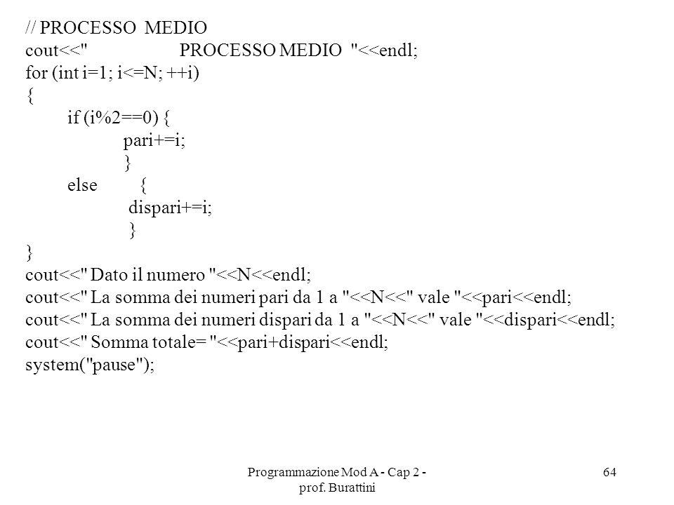 Programmazione Mod A - Cap 2 - prof. Burattini 64 // PROCESSO MEDIO cout<<
