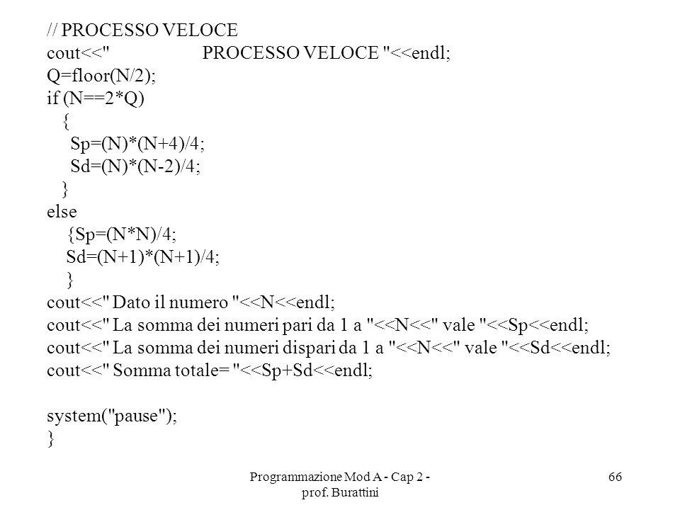 Programmazione Mod A - Cap 2 - prof. Burattini 66 // PROCESSO VELOCE cout<<