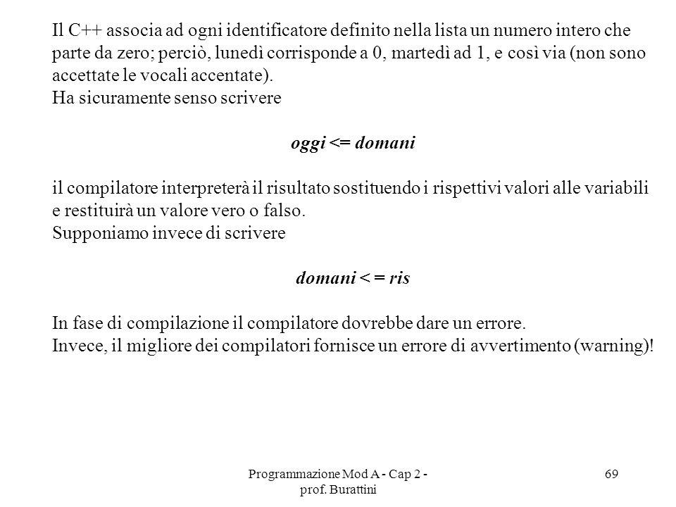 Programmazione Mod A - Cap 2 - prof. Burattini 69 Il C++ associa ad ogni identificatore definito nella lista un numero intero che parte da zero; perci