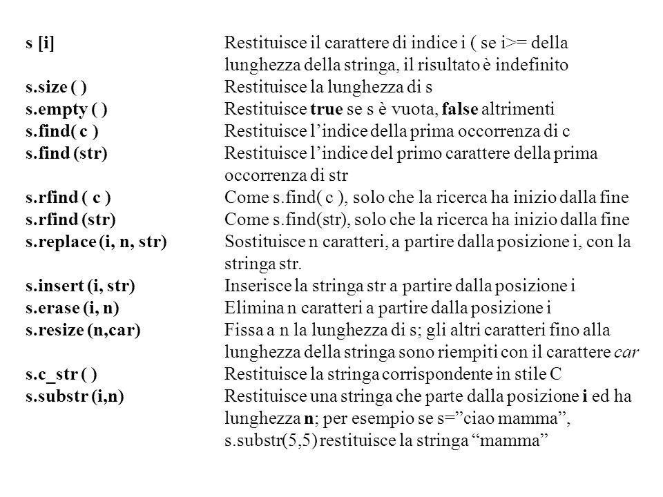 Programmazione Mod A - Cap 5 - prof. Burattini 29 s [i]Restituisce il carattere di indice i ( se i>= della lunghezza della stringa, il risultato è ind