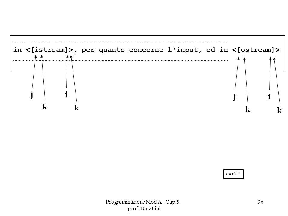 Programmazione Mod A - Cap 5 - prof. Burattini 36 …………………………………………………………………………………………………………………………………… in, per quanto concerne l'input, ed in …………………………