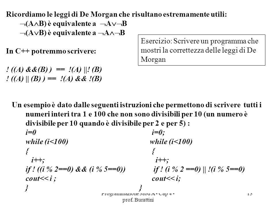 Programmazione Mod A - Cap 4 - prof. Burattini 13 Ricordiamo le leggi di De Morgan che risultano estremamente utili: (A B) è equivalente a A B In C++